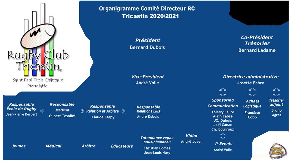 ORGANIGRAMME-2020-2021.png
