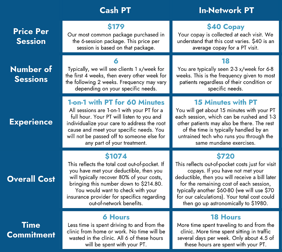 Cash PT Infographic