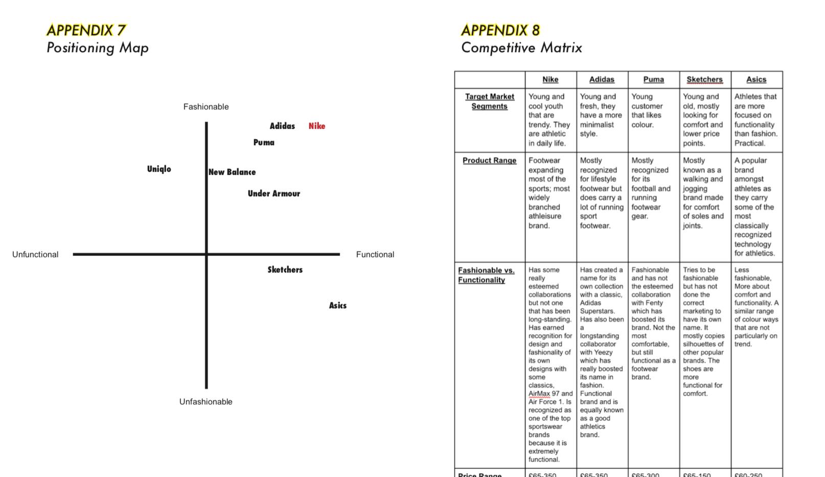 Appendix 7 & 8