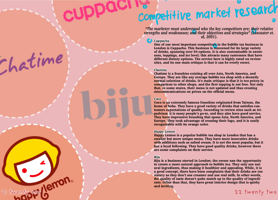 competitive market research