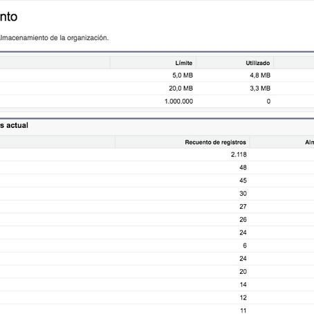 Todo tiene un límite. El almacenamiento en Salesforce… ¡también!