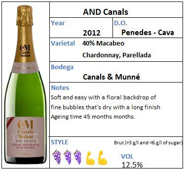 AND Canals Cava.jpg