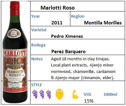 Marlotti Rosso Vermut Vermouth Perez Bar