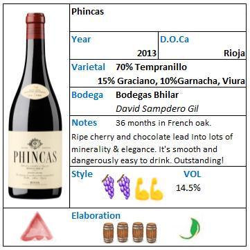Phincas Bodegas Bhilar Rioja.jpg