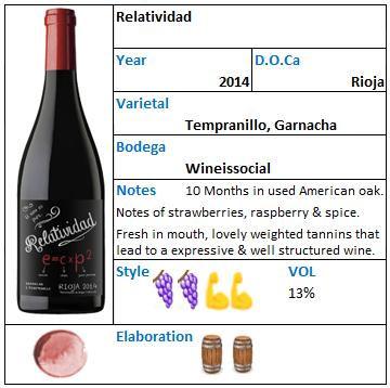 Relatividad wineissocial Rioja.jpg