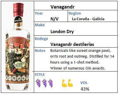 Vanagandr Gin - Spain.jpg