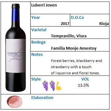 Luberri Joven Rioja.jpg