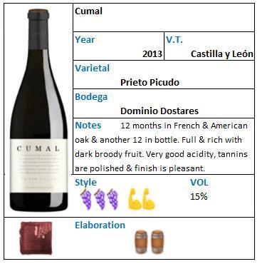 Cumal Prieto Picudo  Domino Dostares.jpg