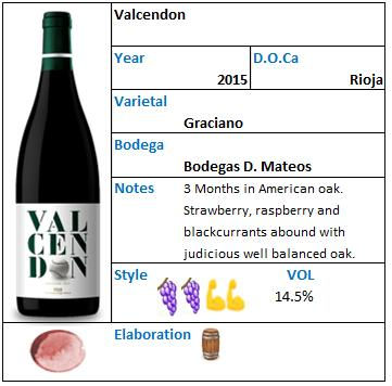 Valcendon Graciano Rioja.jpg