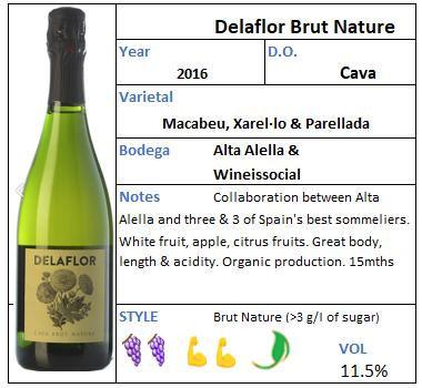 Delaflor Brut Nature.jpg