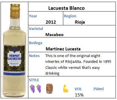 Lacuesta Blanco Vermut Vermouth.jpg