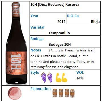 10H Diez Hectares Reserva Rioja.jpg