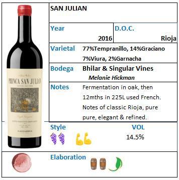 San Julian Bodegas Bhilar Rioja.jpg