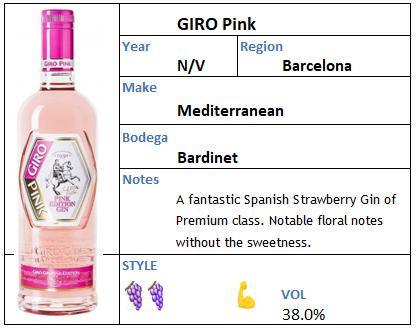 Giro Pink Gin Barcelona.jpg