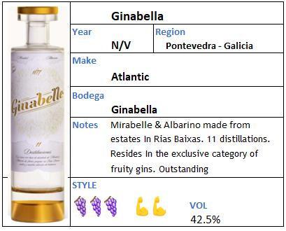 Ginabelle Gin  Spain.jpg