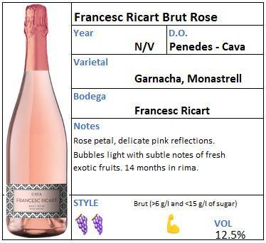 Francesc Ricart Brut Rose Cava.jpg
