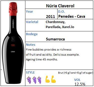 Nuria Claverol Cava Sumarroca.jpg