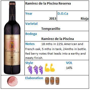 Ramirez de la Piscina Reserva Rioja.jpg