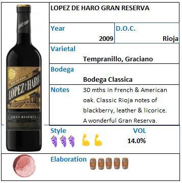 Lopez de Haro Gran Reserva Rioja.jpg