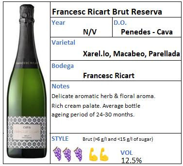 Francesc Ricart Brut.jpg