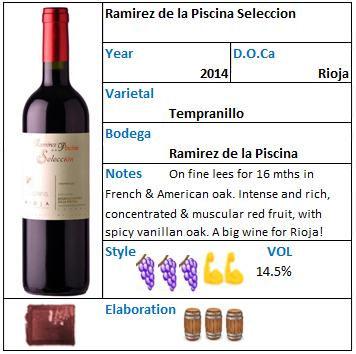 Ramirez de la Piscina Seleccion Rioja.jp