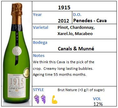 1915 Canals & Munne Cava.jpg