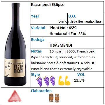 ITSASMENDI Pinot.jpg