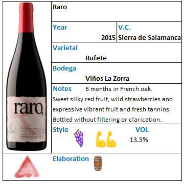 Raro Rufete Vinos La Zorra.jpg