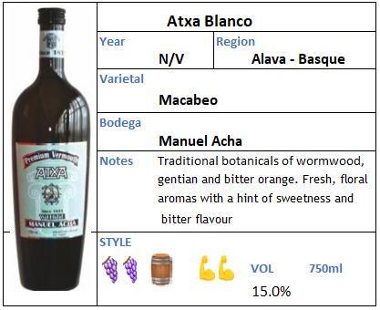 Atxa Blanco Vermut Vermouth.jpg