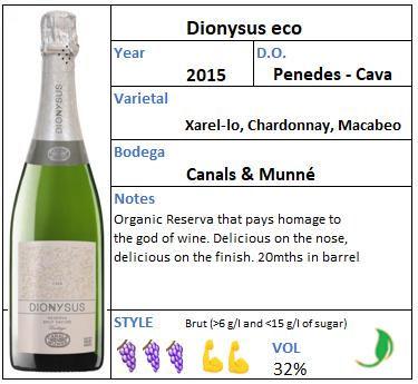 Dionysus Cava.jpg