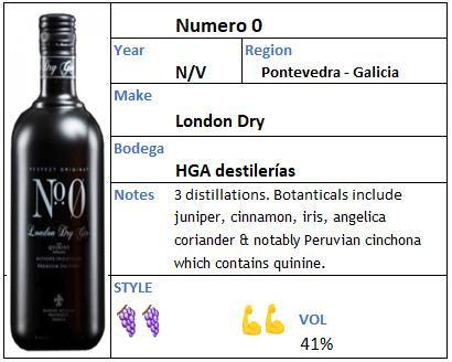 Numero 0 Gin - Spain.jpg
