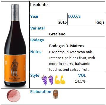 Insolente Graciano Rioja.jpg