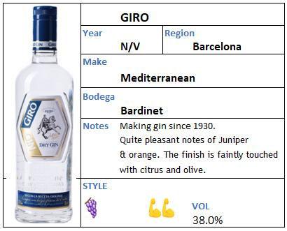 Giro Gin Barcelona.jpg