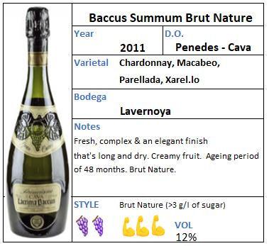 Baccus Summum Brut Nature.jpg
