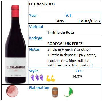 El Triangulo Bodegas Luis Perez Tintilla