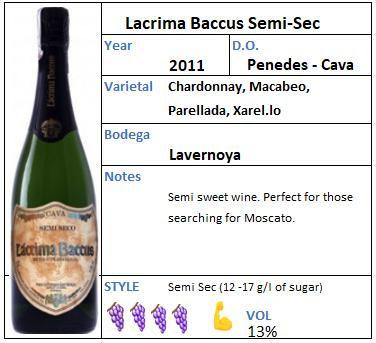 Lacrima baccus Semi-seco.jpg