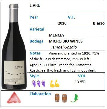 Livre Mencia Micro Bio Wines.jpg