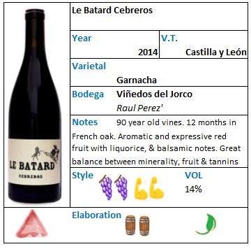Le Batard Cebreros Garnacha Raul Perez.j