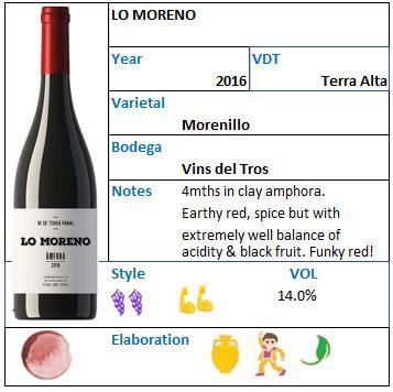 Lo Moreno Morenillo  Vins del Tros.jpg