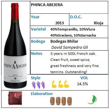 Phinca Abejera Bodegas Bhilar Rioja.jpg