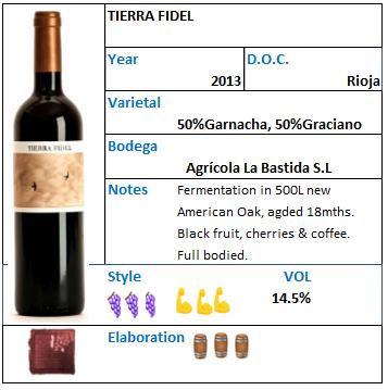 Tierra Fidel Rioja.jpg