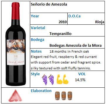 Senorio de Amezola Reserva Rioja.jpg