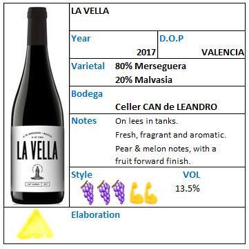 La Vella Can de Leandro.jpg