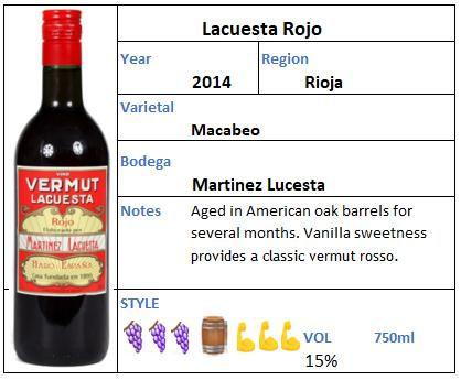 Lacuesta Rojo Vermut Vermouth.jpg