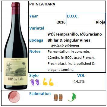 Phinca HAPA Bodegas Bhilar Rioja.jpg