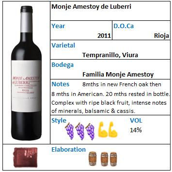 Monje Amestoy de Luberri Reversa Rioja.j