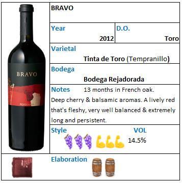 Bravo Rejadorada Tempranillo Toro.jpg