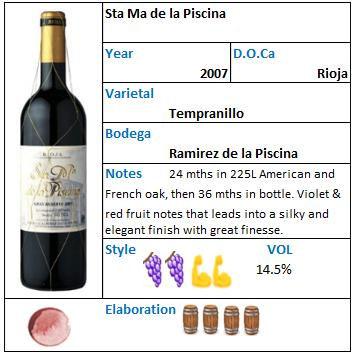 Sta Ma del la Piscina Gran Reserva Rioja