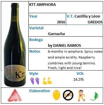KTT Amphora Daniel Ramos Garnacha.jpg