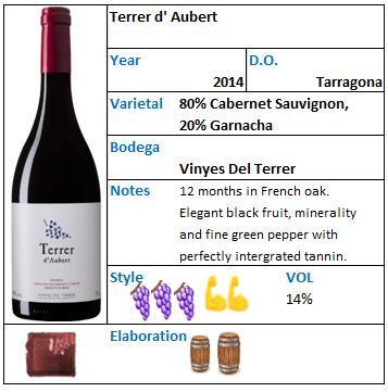 Terrer d'Aubert Cabernet Spain.jpg